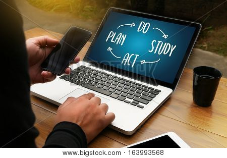 Pdsa - Plan Do Study Act  , Encouragement Time To Act Motivation Aspiration