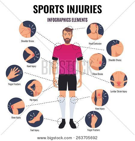 Common Sport Injuries Flat Round Infographic Elements Chart With Head Contusion Shoulder Bruise Fing