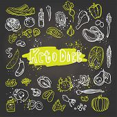 Keto Diet - Ketogenic food vector white and green sketch illustration. Healthy keto food - fats, proteins and carbs on one vector illustration. Low carbs ketogenic diet food isolated on white background. Cartoon sketch keto food, icon set poster