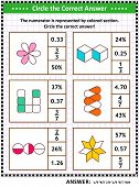 Math skills training visual puzzle or worksheet for schoolchildren and adults. Circle the correct answer. Find the number equivalent for each pictorial fraction representation. Answer included. poster