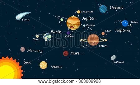 Solar System Planets Isolated Vector .astronomy And Astrophysics Banner. Collection Of Solar System