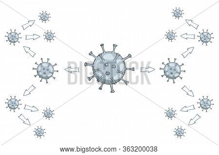 Virus From One To Many White Isolated Background