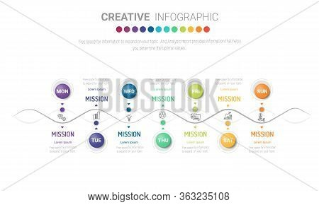 Time Line, Timeline Business For 7 Day, Week, Timeline Infographics Design Vector And Presentation B