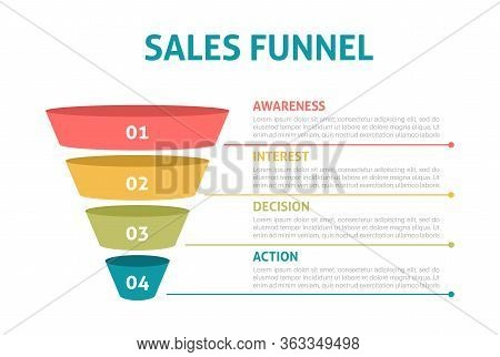 Sale Funnel Infographics. Digital Pyramid Of Marketing Strategy, Business Steps. Financial Filter Wi