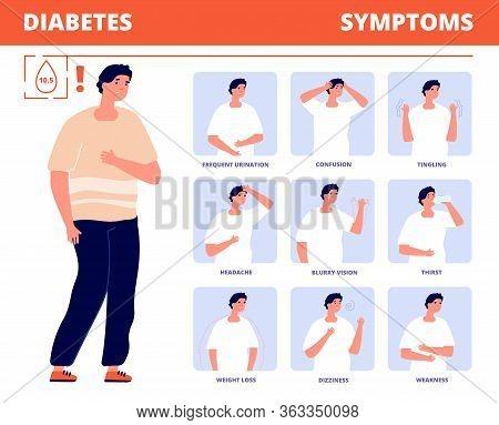 Diabetes Symptoms. Disease Infographic, Diabetic Prevention Health. Glucose Or Sugar Control, Medica