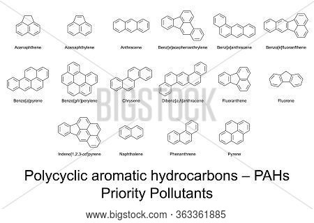 Priority Pollutants. 16 Polycyclic Aromatic Hydrocarbons, Pahs, Identified By Us Epa. Carcinogenic S