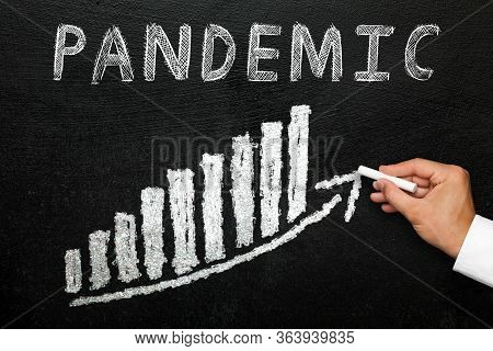 Pandemic Infection, State Of Emergency. Blackboard With Hand Drawing The Pandemic Curve.