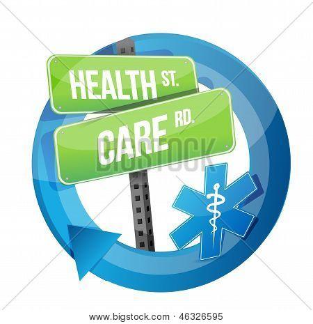 Health Care Road Sign Illustration Design