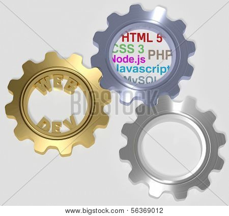 Web Development PHP HTML 5 Javascript CSS 3 node MySQL Gears