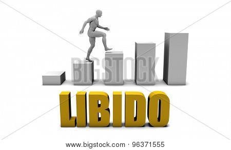 Improve Your Libido  or Business Process as Concept