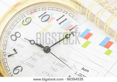 Clock And Market Report Graph With Document.