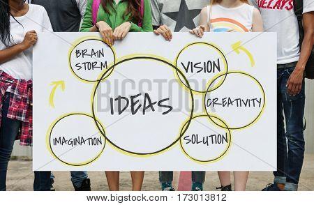 Innovation Success Ideas Solution