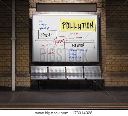 Climate Pollution Global Warming Disaster