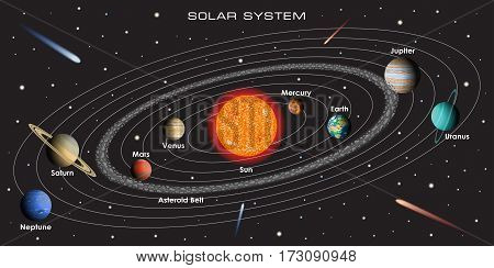 Vector illustration of our Solar System with gradient planets and asteroid belt on dark background