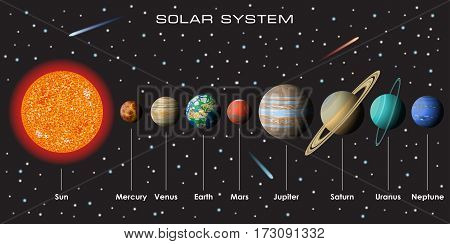 Vector illustration of our Solar System with gradient planets on dark background