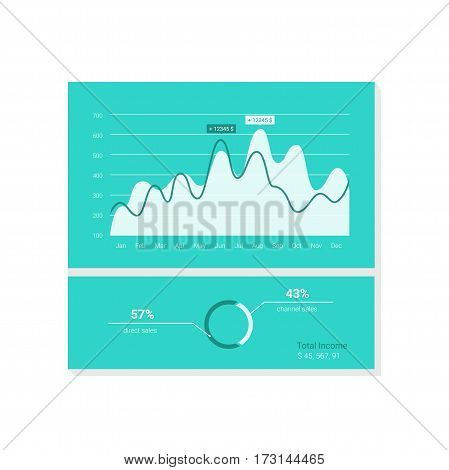 Infographic dashboard template with flat design graphs and charts. Processing analysis of data jpg eps