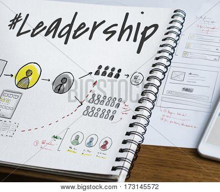 Leadership Partnership Business Plan Infographic