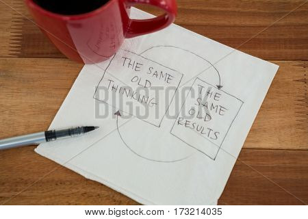Close-up of coffee and business strategy plan on table in office