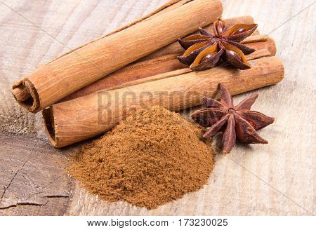 Warming Spices - Cinnamon, Star Anise.