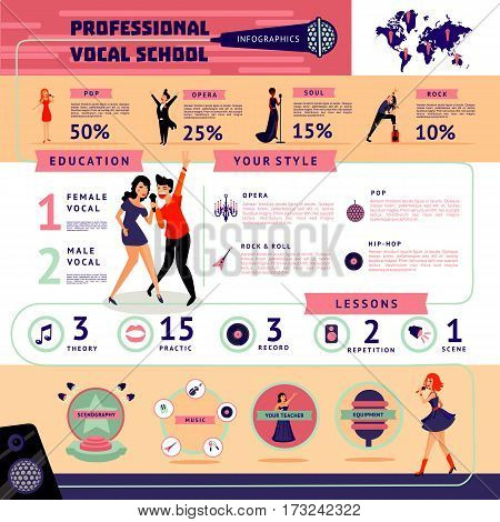 Musical education infographic concept with professional vocal school program of different music styles vector illustration