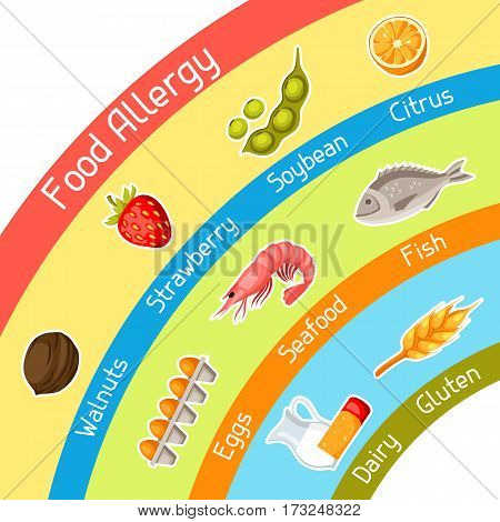 Food allergy background with allergens and symbols. Vector illustration for medical websites advertising medications.