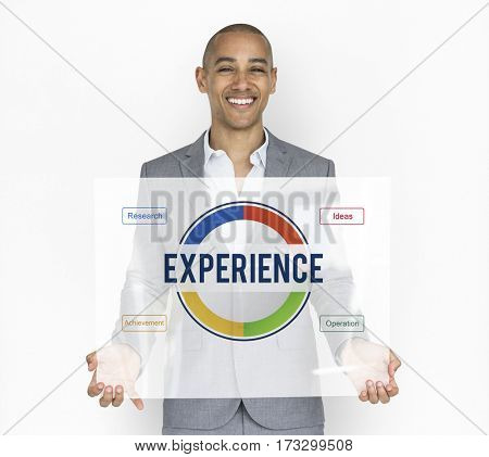 Experience Research Ideas Achievement Graphics
