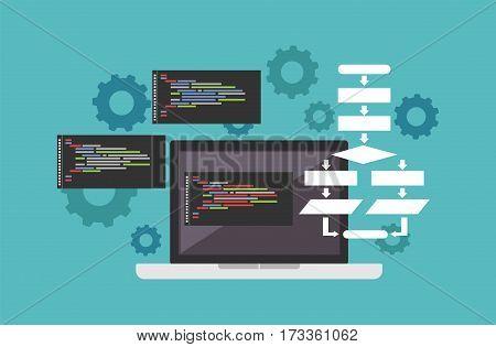 Code or programming concept. Banner illustration of application development concept.
