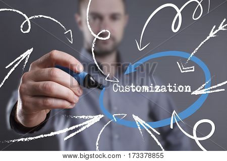 Technology, Internet, Business And Marketing. Young Business Man Writing Word: Customization