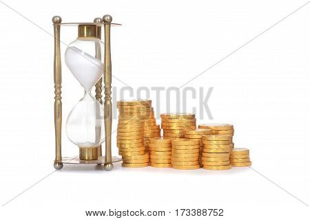 hourglass and coins time is money concept