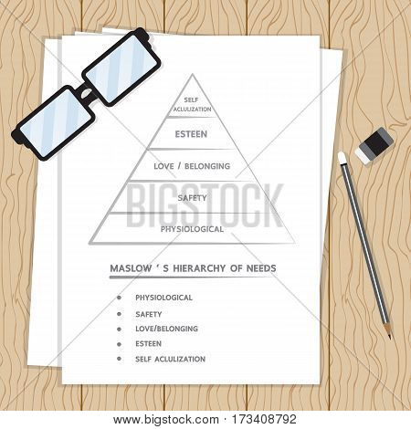 Maslow's Hierarchy of needs. vector business design.