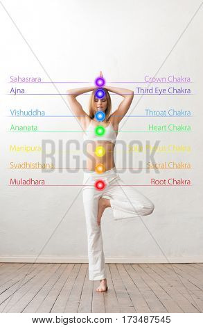 Young and healthy girl meditating in lotus position. Colored chakra lights over her body. Yoga, zen, Buddhism, recovery, healthcare and wellbeing concept. poster