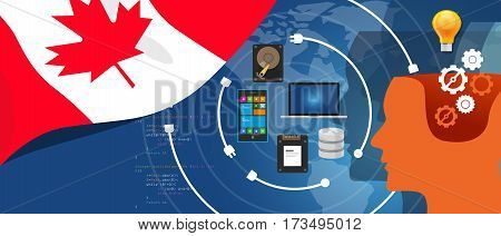 Canada information technology digital infrastructure connecting business data via internet network using computer software an electronic innovation vector