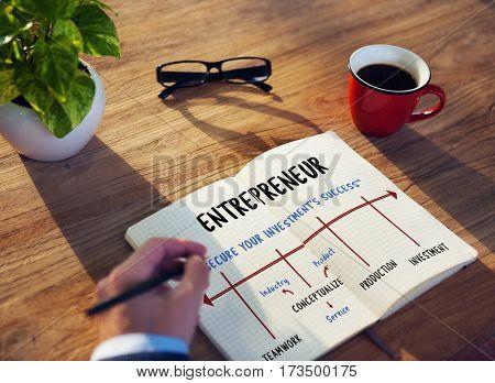 Expansion Business Venture Implementation