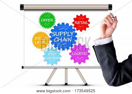Supply chain concept with spinning gears and businessman hand suggesting inventory optimization