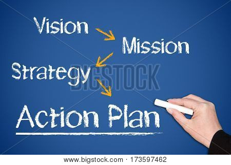 Action Plan - hand writing text on blue background