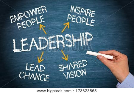Leadership business concept chalkboard with arrows and text