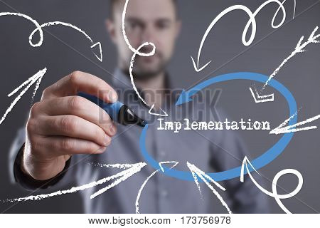 Technology, Internet, Business And Marketing. Young Business Man Writing Word: Implementation