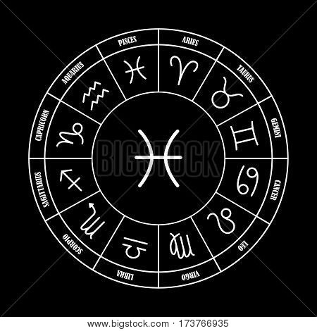 Pisces astrology sing in zodiac circle on the black background set of astrology sings