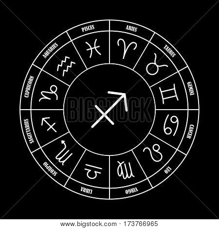 Sagittarius astrology sing in zodiac circle on the black background set of astrology sings