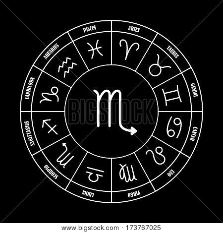 Scorpio astrology sing in zodiac circle on the black background set of astrology sings