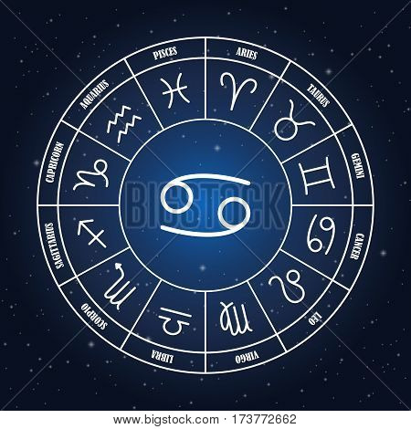 Cancer astrology sing in zodiac circle on the background of starry sky set of astrology sings