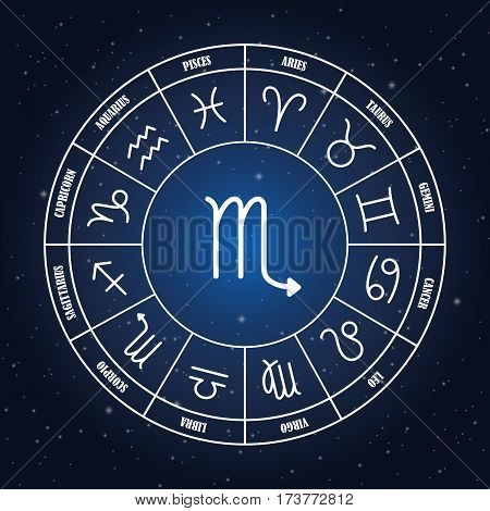 Virgo astrology sing in zodiac circle on the background of starry sky set of astrology sings