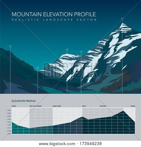 High mountain landscape infographic. Elevation grid. Wilderness. Spectacular view. Vector illustration. Infographic vector art of mountain elevation profile for travel company or your business.