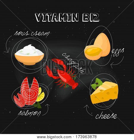 Vitamin B12 on black background. Vector illustration, eps 10. Fruit and vegetables with vitamin B12 info graphics set: sour cream, egg, salmon, cheese, crayfish.