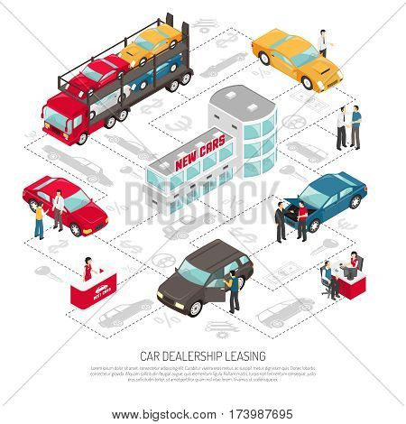 Colored car dealership leasing infographic with step by step transportation autos from factory to buyer vector illustration