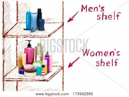 The inequality of male and female care products. Comparison of cosmetics on the shelves.