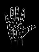 The Art of Black Magic: Chiromancy & Palmistry. Mystical chart with Ancient hieroglyphs, Medieval runes, Astrological signs and Alchemical symbols (lines, paths, ways, mounts and valleys of the palm). poster