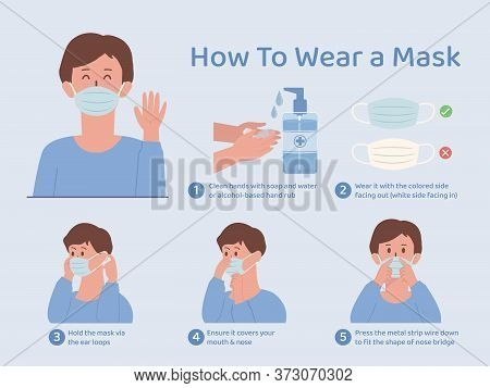How To Wear A Mask For Prevent Virus And Bacteria. Illustration About Correct Way To Use Surgical Ma