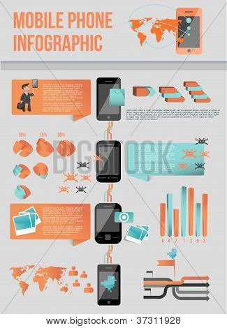 Modern mobile phone infographic