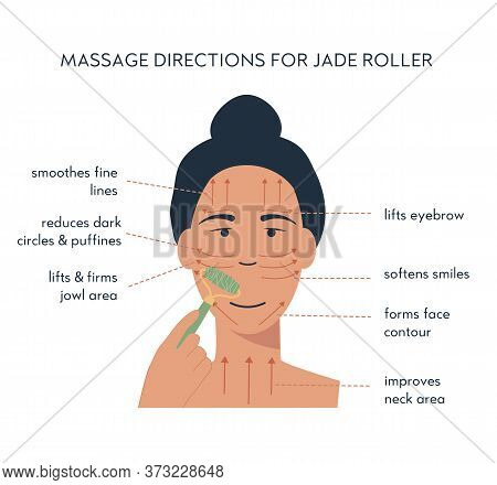 Infographic Of Jade Face Roller. Massage Direction For Facial Yoga. A Woman Massaging Her Face. Acup